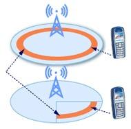 Spore en mobiltelefons posisjon med GSM
